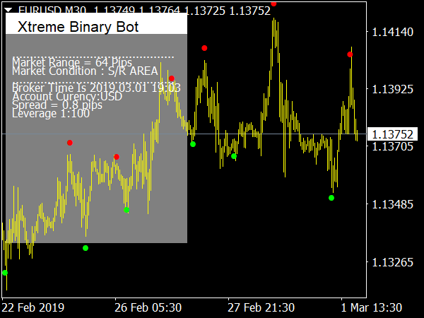 Binary options buddy 2.0 the ultimate trading system
