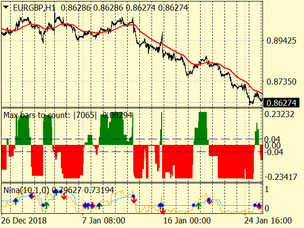 CatFX 50 Forex System