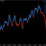FX Nuke Trading System