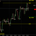 Lucky Forex Trading System