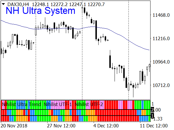 NH Ultra Forex System
