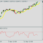 NR4 Trading System