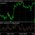 PRO Forex Trading Signals