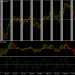 Skyplay Trading System