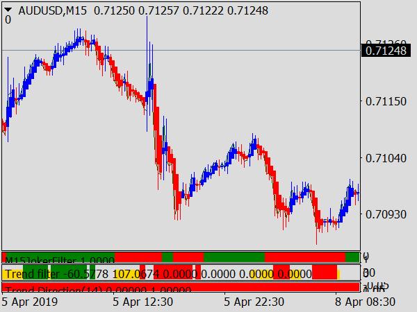 Trading Magnum System
