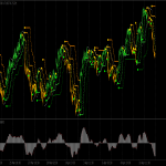 VBBS Trading System