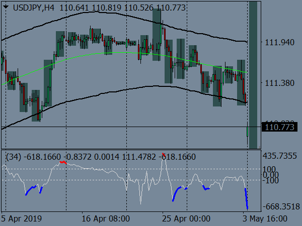 Binary comodo forex indicator nrp