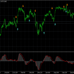 Scalper X2 Trading System
