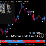 5 Min Forex Scalping System