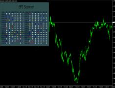 EFC Trend Scanner Indicator