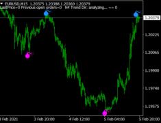 Boom or Crash Reversal Indicator