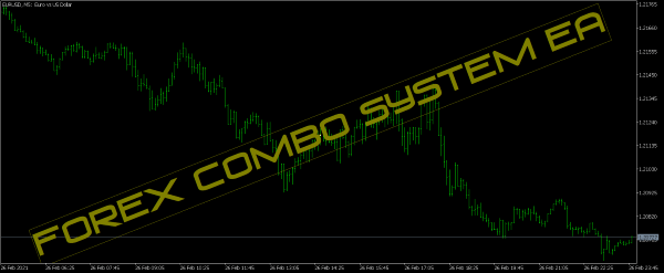 Forex Combo System 5.0 EA for MT4
