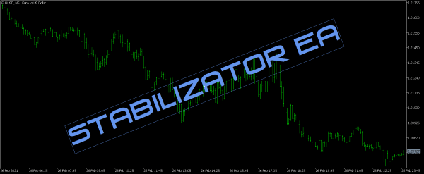 Stabilizator EA for MT4