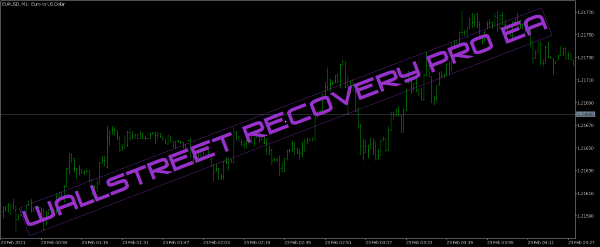 WallStreet Recovery Pro EA for MT4