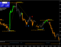 Entry Points Trading System