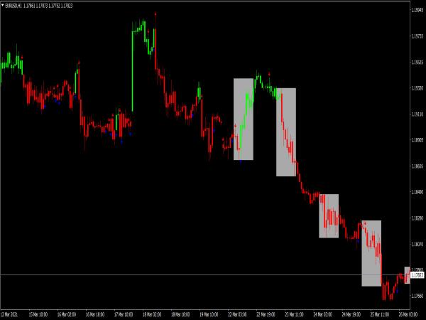 Fratelli Main Buy Sell Indicator