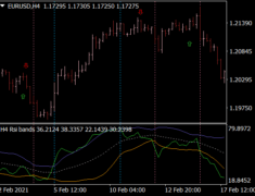RSI Bollinger Bands Arrow MTF Indicator