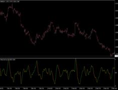 T3 Velocity Burst NRP Lines Indicator