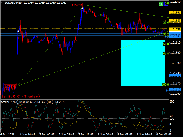 MIX Arrows Trading System