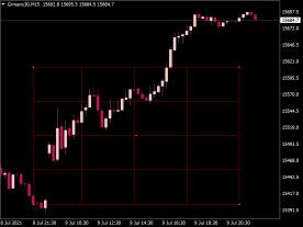 Grid Box W Diagonals Indicator