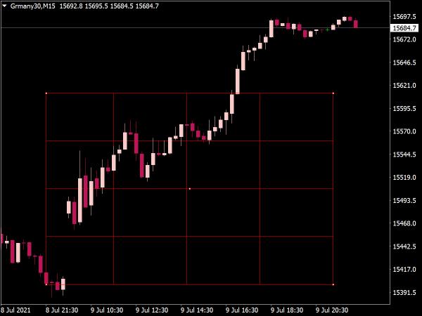 Grid Box W Diagonals Indicator for MT4