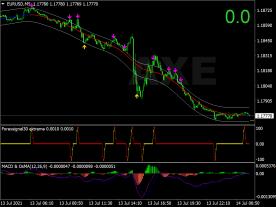 GCC Trading System