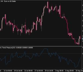 Asymmetric Trend Pressure