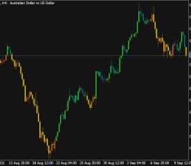 Bykov Trend V2 Indicator
